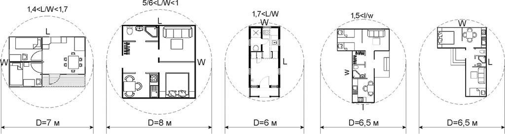 Cómo elegir un proyecto de una casa de campo pequeña, de modo que se pueda construir sobre una base no iluminada en los suelos hasta la sala media inclusiva.