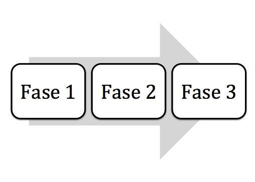 diagram-faser