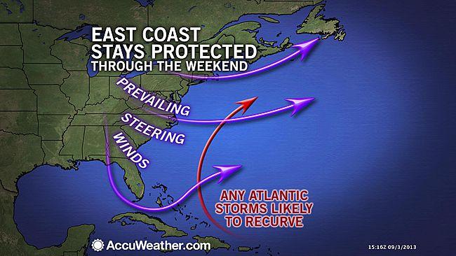 map of steering winds atlantic