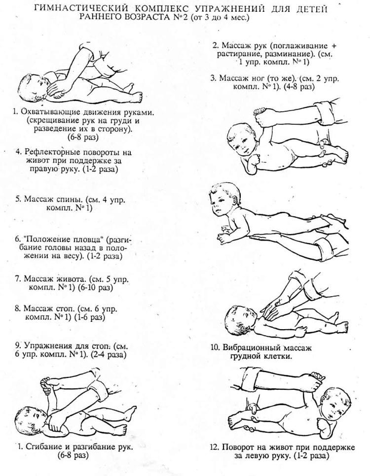 Упражнения для 3 - 4 месяца