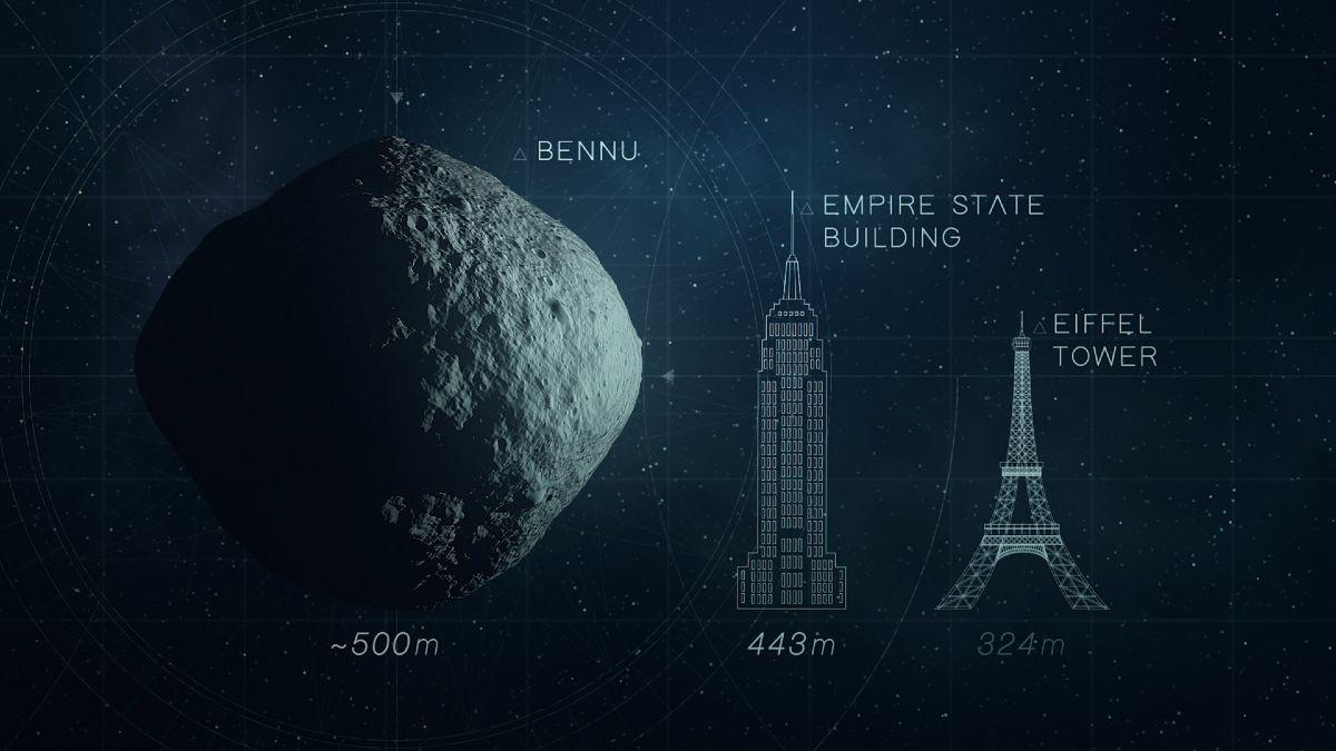 velkost Asteroid Bennu