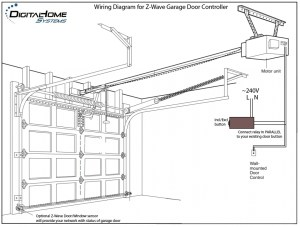 Wiring Diagram For Chamberlain Garage Door Opener  Wiring
