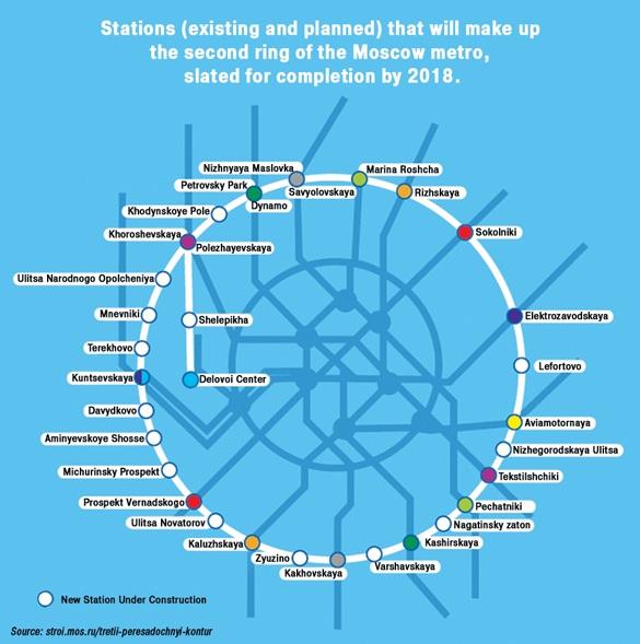 plan metro 2020 moscou