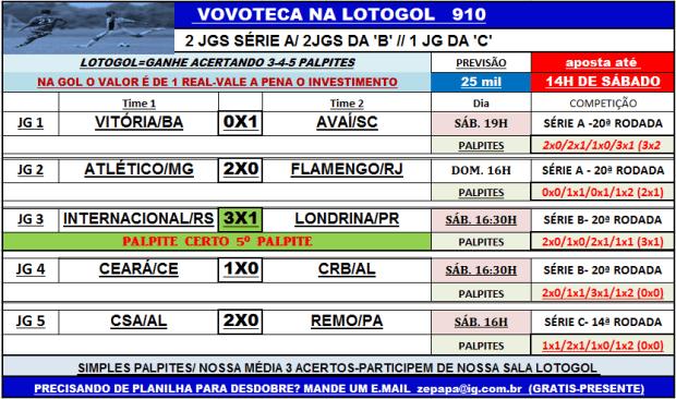 lotogol 910