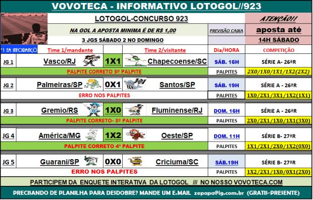 lotogol 923