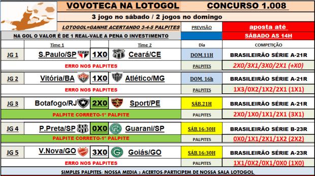 lotogol 1008