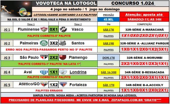 lotogol 1024