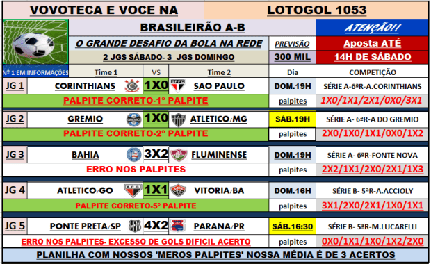 LOTOGOL 1053