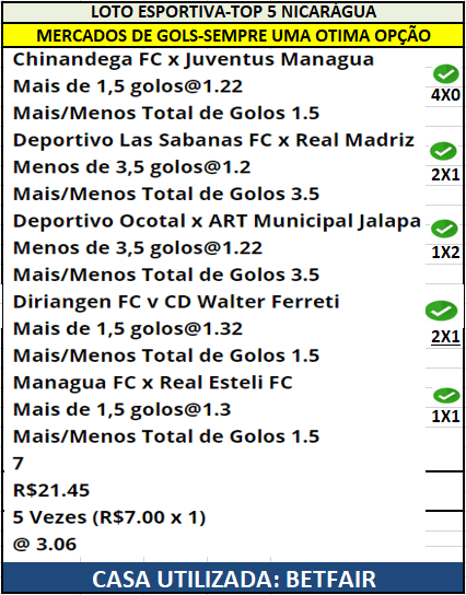 894 top5 gols