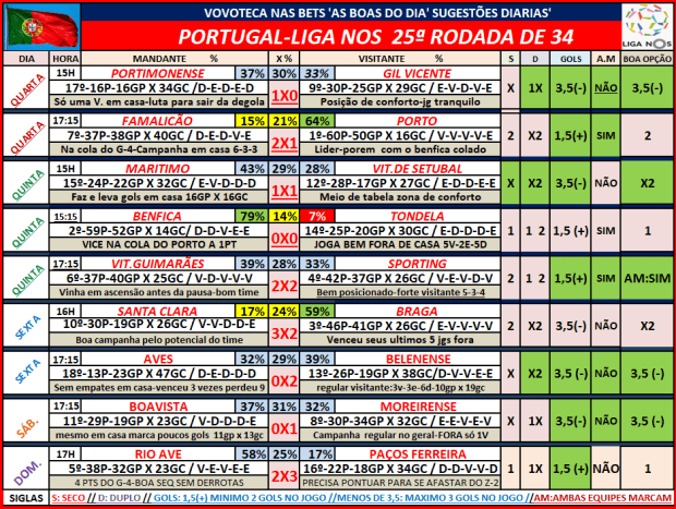 894 PORTUGAL ANALISE