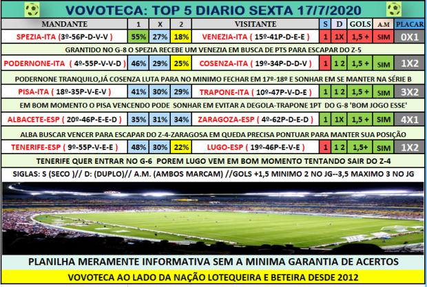 TOP 5 DIARIO SEXTA