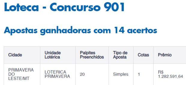 901 ganhador