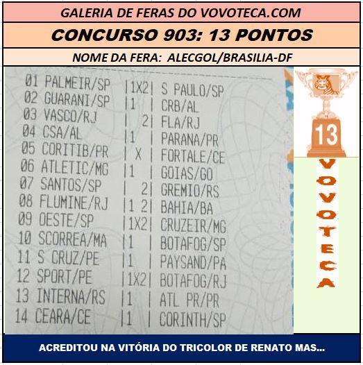 903 13p alecgol
