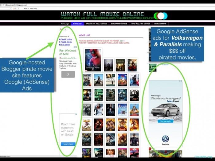 Google ads help its piracy profit margins