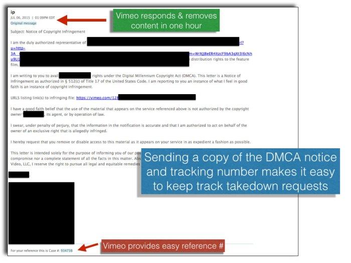 Vimeo DMCA