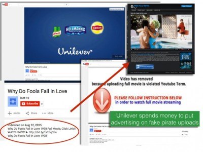 YouTube_ad_scams.Unilever