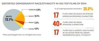 distorted-demographics-film