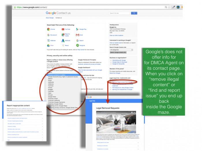 DMCA Google contact maze