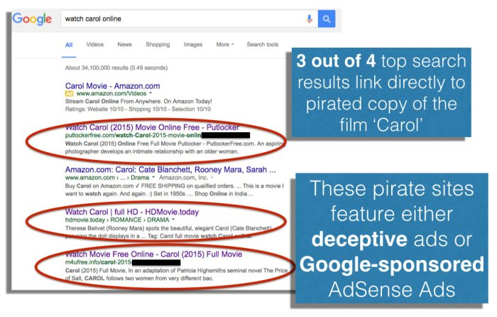 Google search leads to piracy websites