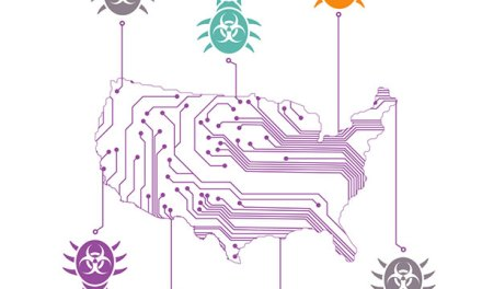 New report on how (some) companies enable malware's spread