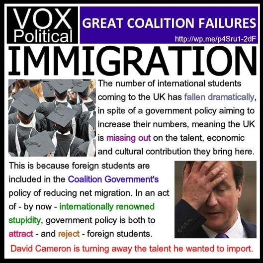 zcoalitionfailimmigration