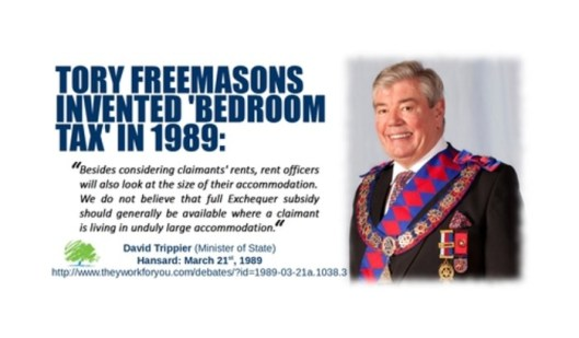 The Bedroom Tax was invented by Conservatives in 1989.