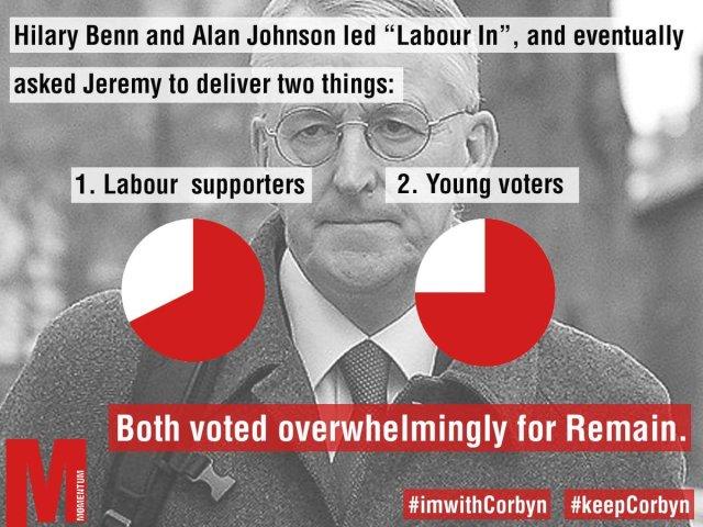160626 Labour In
