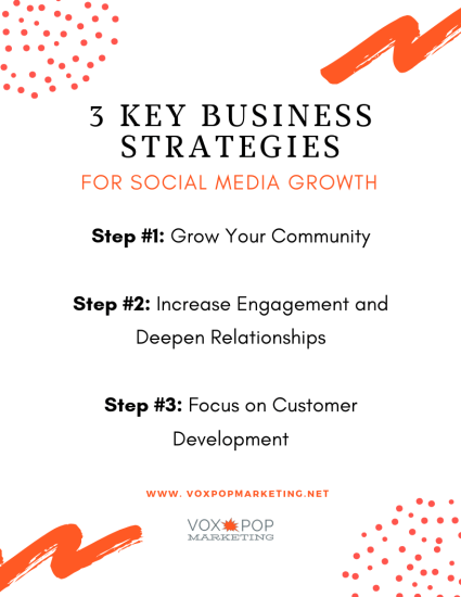 3 keys to social media strategy plan for business
