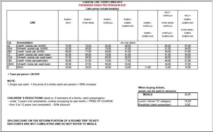 prix ferries croatie jadrolinija