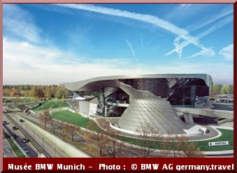 musee BMW Munich