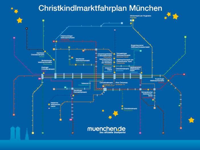 Marchés de noël Munich plans