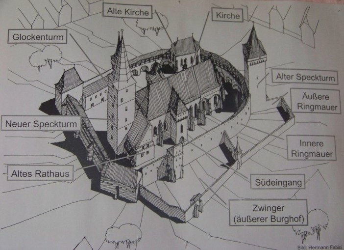 Plan Mosna village saxon