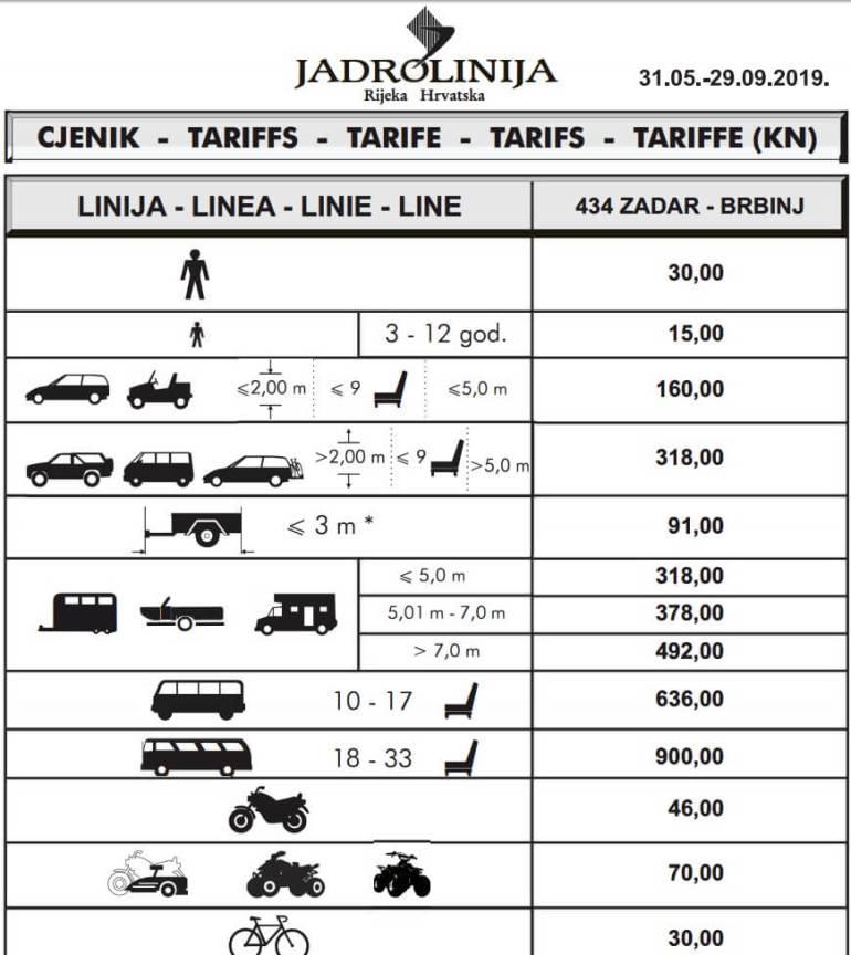 tarifs des liaisons Brbinj Zadar en haute saison