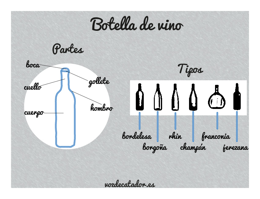botella de vino catador vozdecatador.es