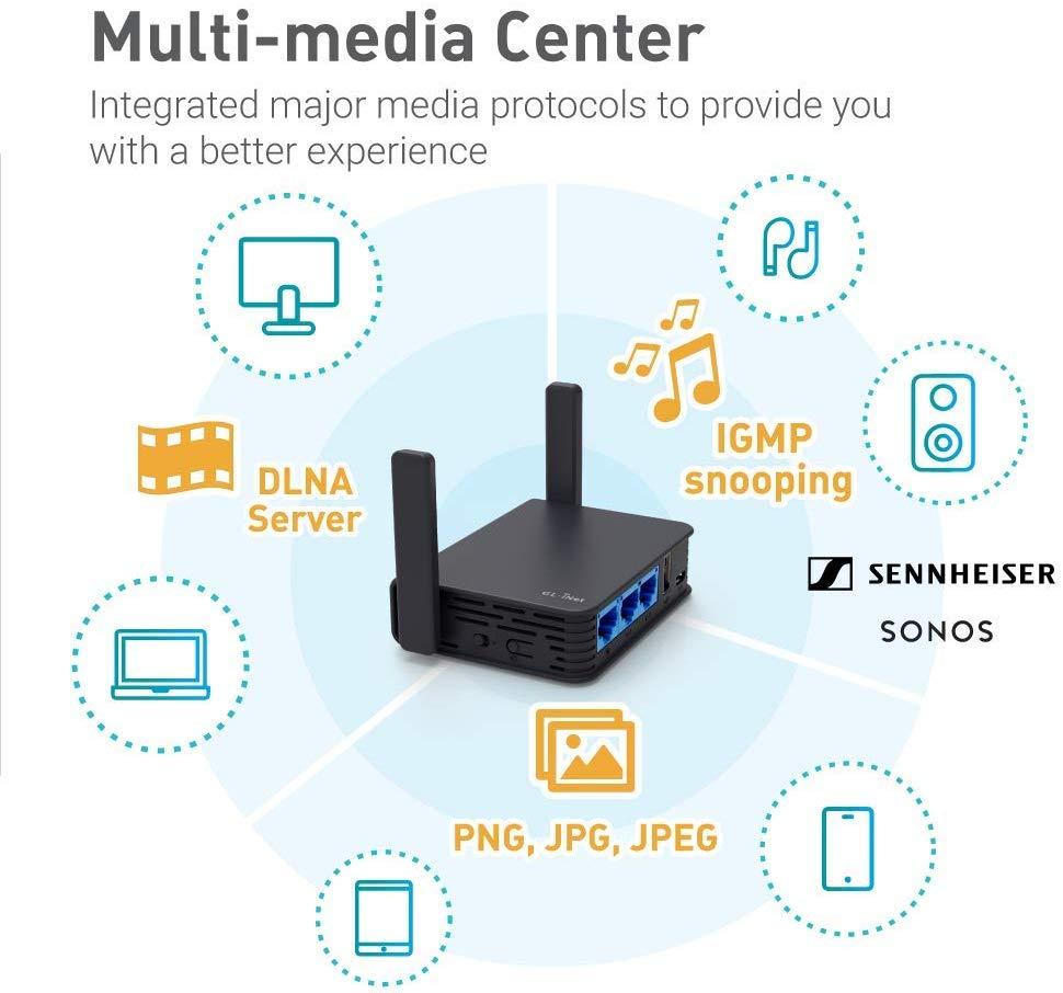 2.4G 300Mbps GL.iNet GL-AR750S-Ext Gigabit Travel AC Router 5G +433Mbps