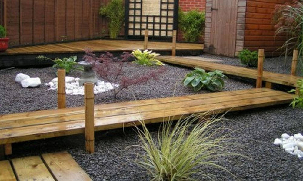 Backyard Landscape Ideas Az