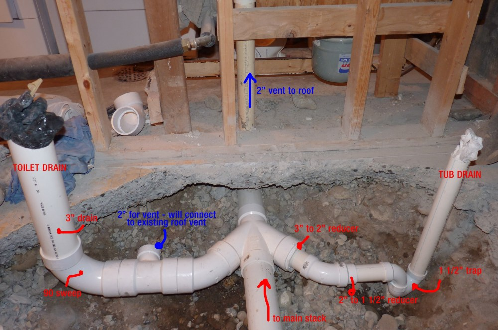 Basement Bathroom Ideas Plumbing
