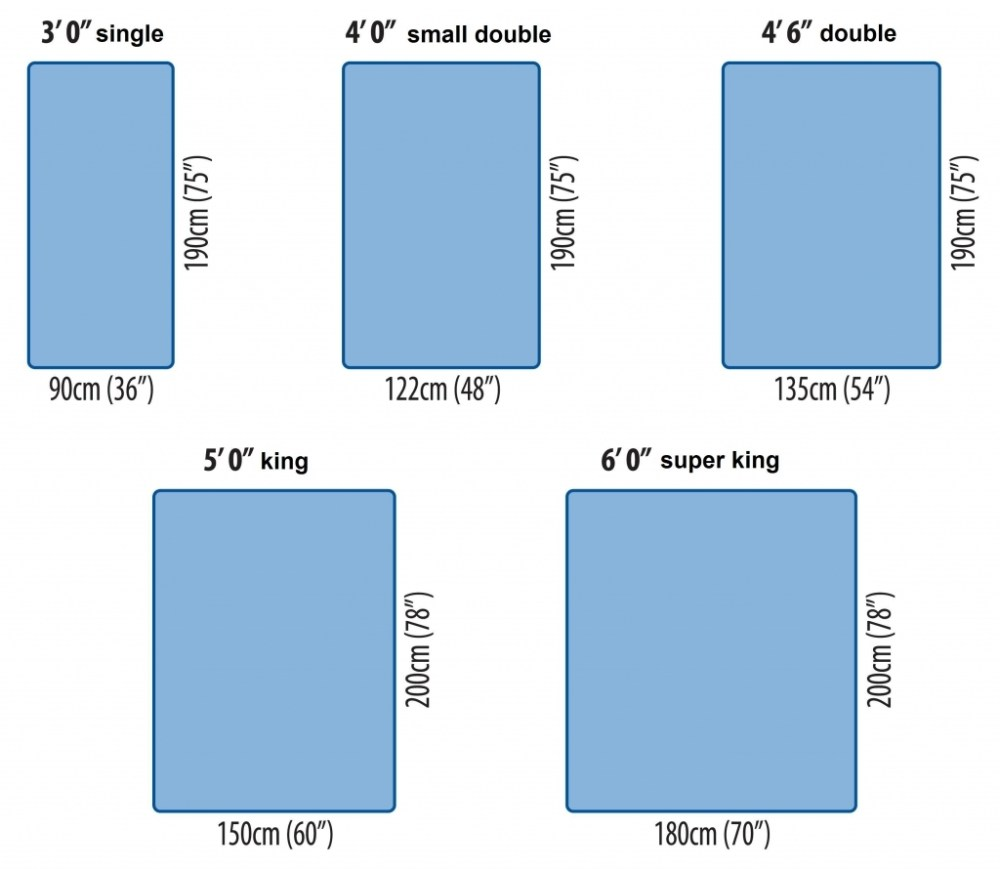 Bed Frame Sizes Dimensions