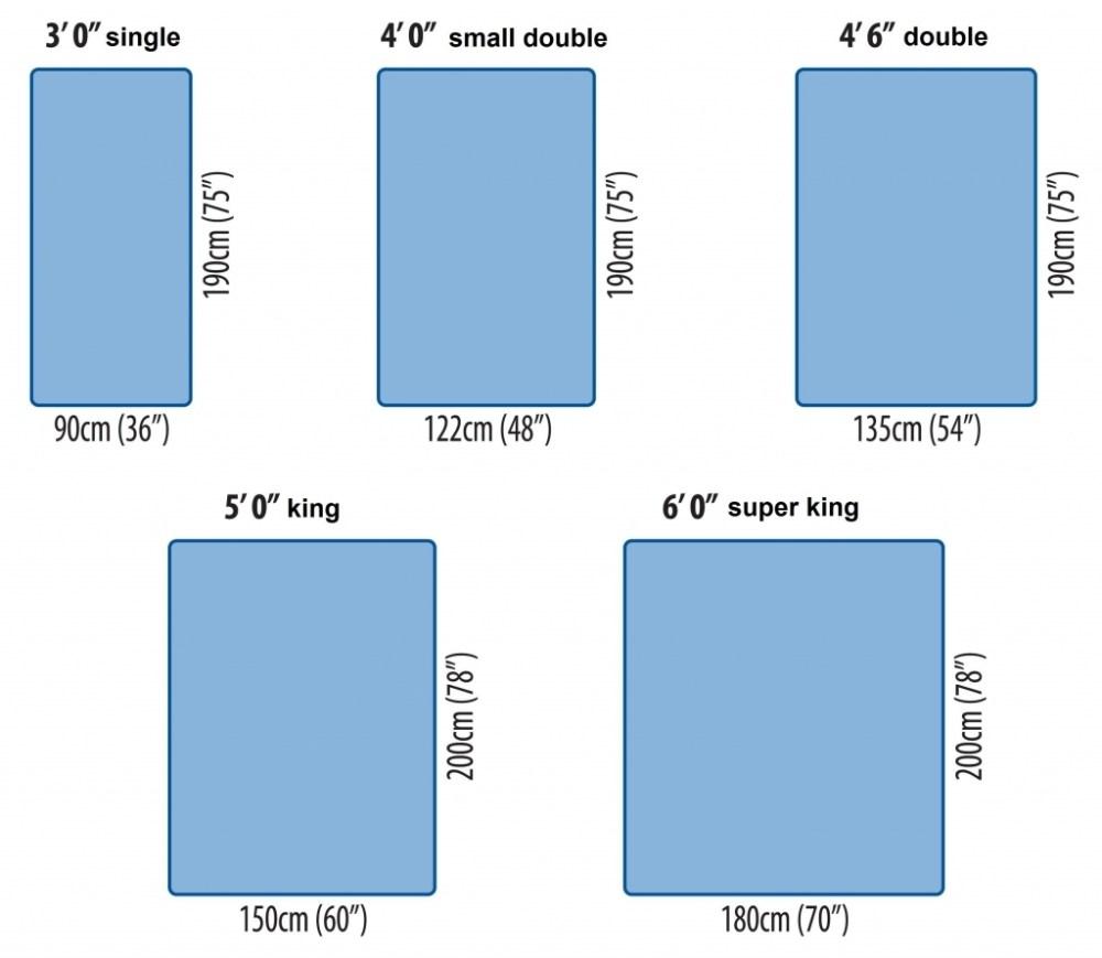 Bed Frame Sizes