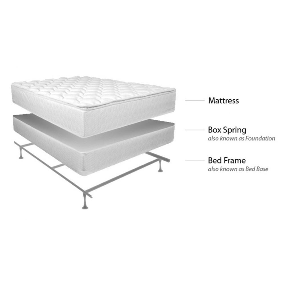 Box Spring Bed Frame King