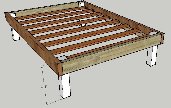 Build A Bed Frame Queen Size