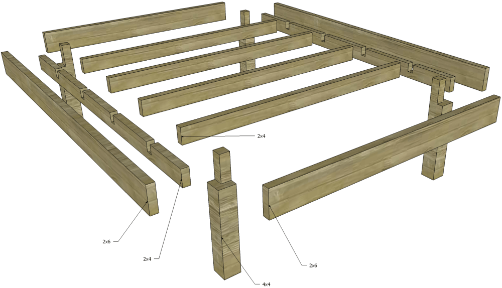 Build Bed Frame