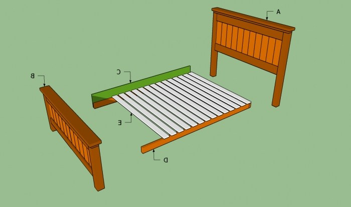 Building A Bed Frame For A Queen Size Bed