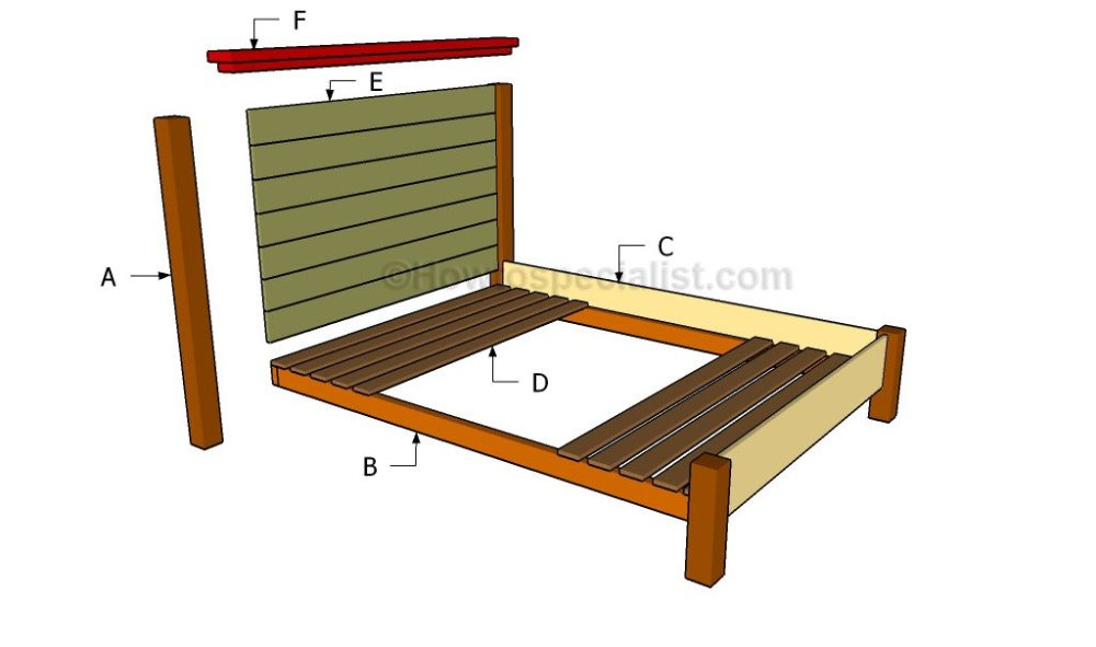 Diy Queen Size Platform Bed Frame
