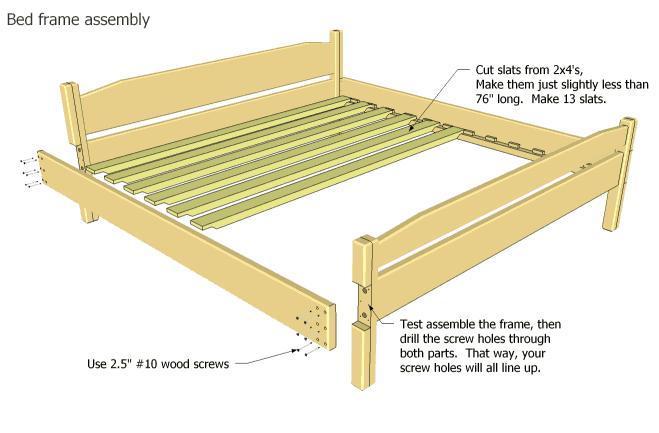 Easy King Size Bed Frame