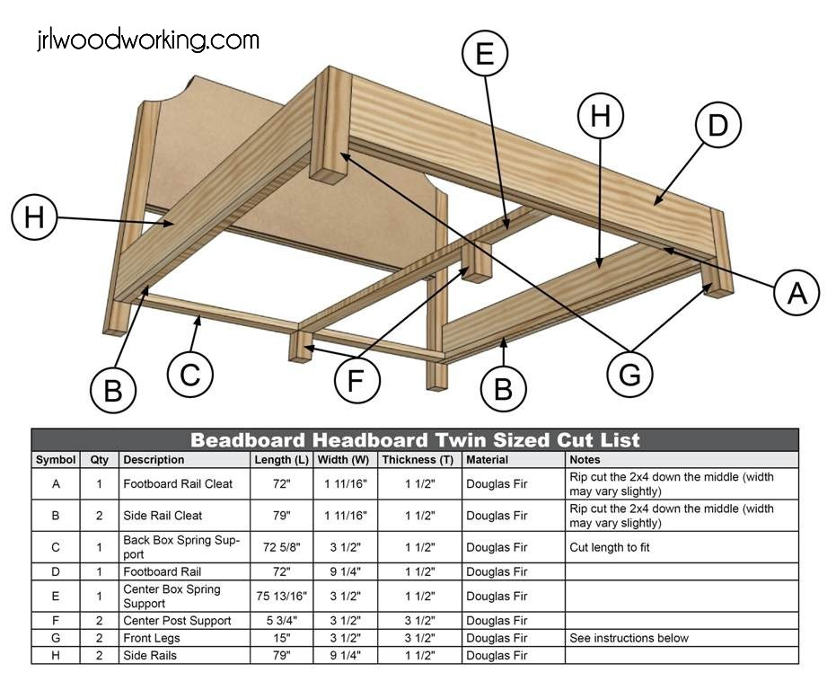 Full Size Wood Bed Frame Plans