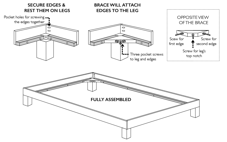 How To Assemble A Bed Frame King