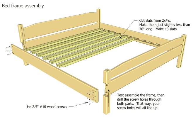 King Wood Bed Frame Plans