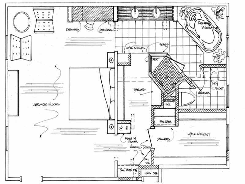 Master Bathroom Plans Ideas
