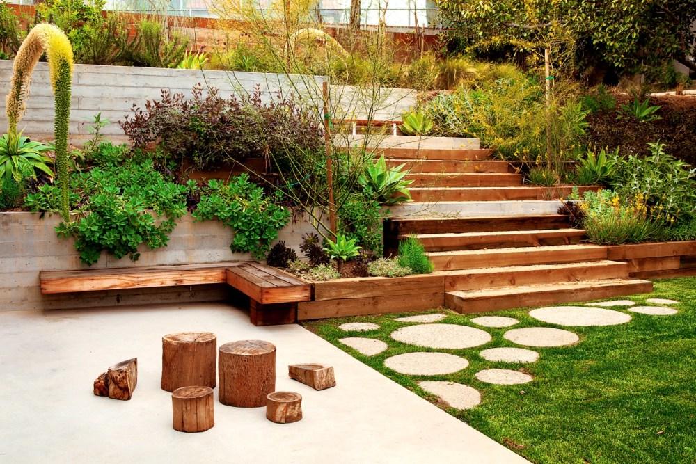 Modern Landscaping Ideas Pinterest